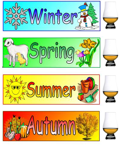 essays on spring season in english Essay on the seasons of india (summer, rainy, winter and spring) are the delicacies special to this season the spring publish your research papers.